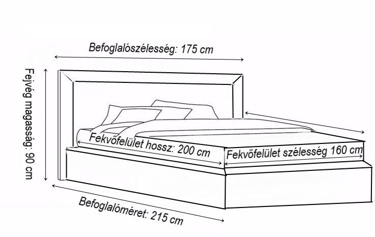 Mit kell tenni, ha az ágy feláll